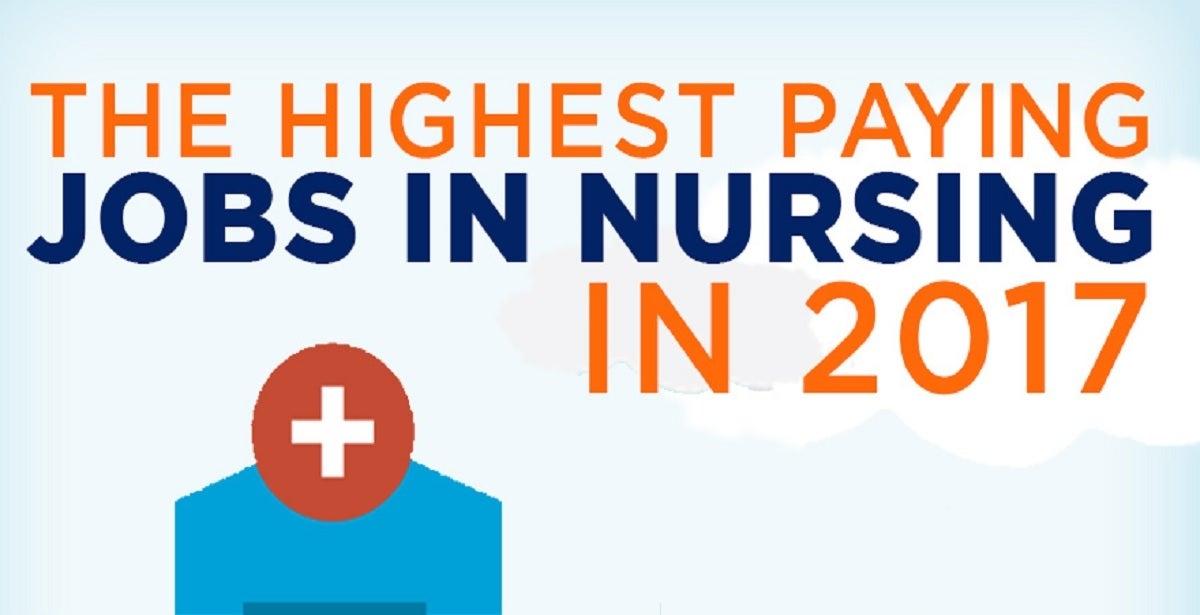 Highest Paying Jobs in Nursing 2017