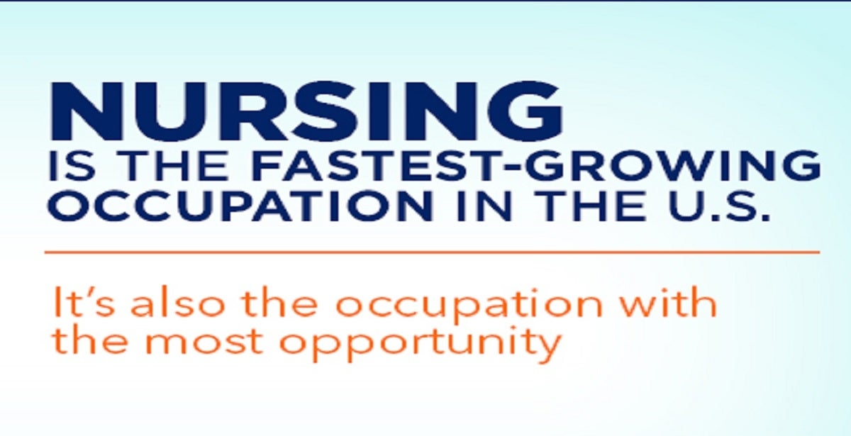 Nursing Growth in 2018 Online RNBSN