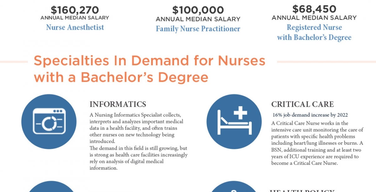 Why Nursing is a Great Career Infographic